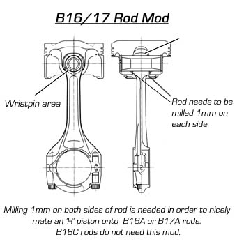 Honda Accord Distributor Cap Location besides What Thing Attached My Intake Manifold 2542071 besides Vtec Engine Bay together with Cooling Fan Relay Wiring Diagram together with B16 Rods Pr3 Itr Pistons How Do You Make Them Fit 1031197. on b16 engine diagram