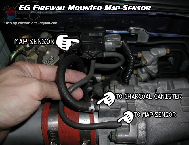 ffs technet map sensor firewall mounted