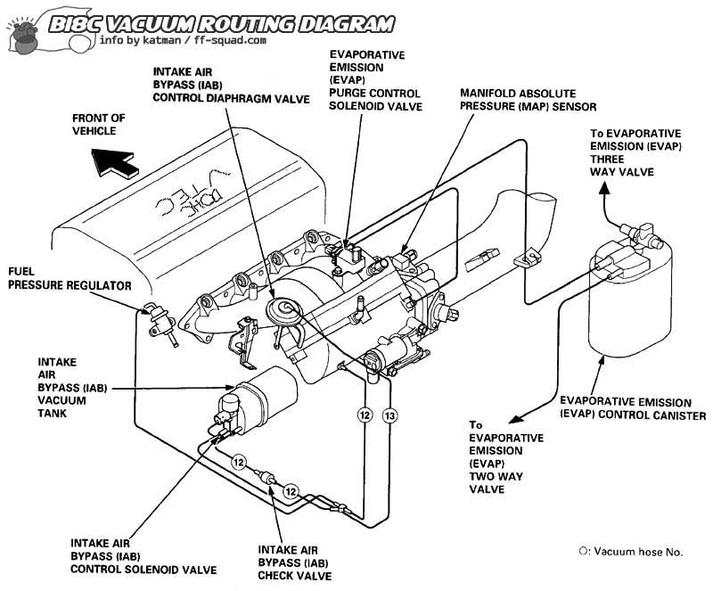 D16z6 Intake Manifold Diagram