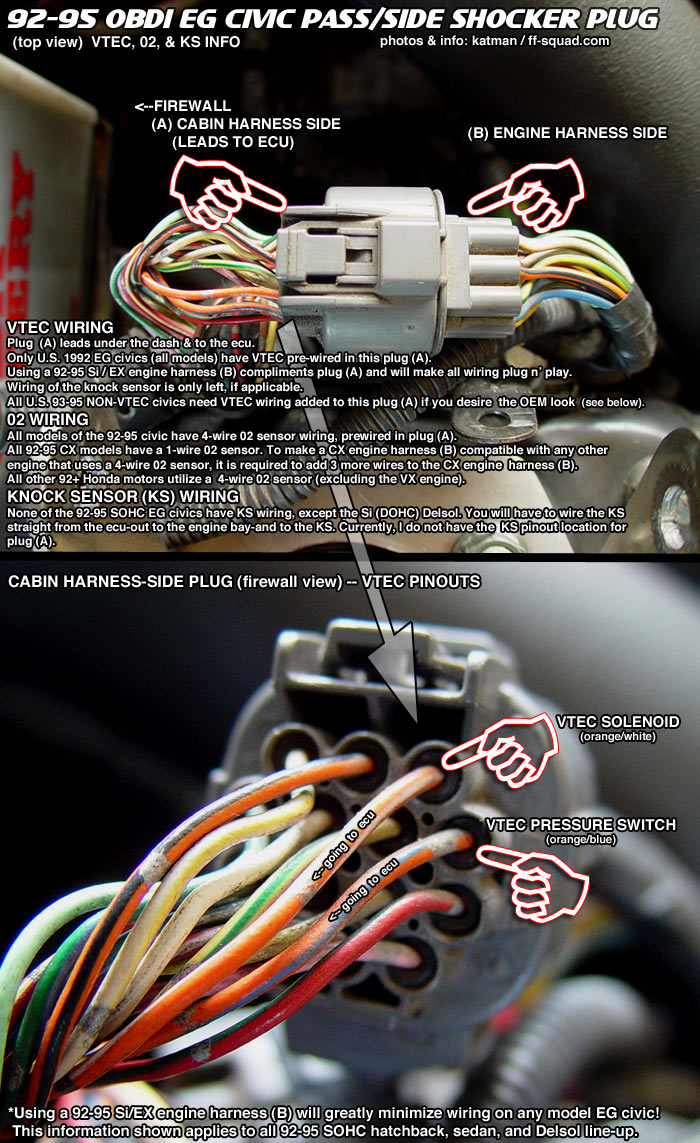 2000 Honda Civic Engine Wiring Harness Diagram 46 Odyssey Obd1shocktowerplug 92 00 Swap Guide Vtec And Non