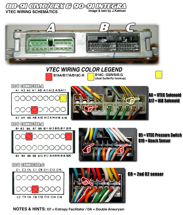 obd0 pin out honda tech honda forum discussion Honda ECU Pinout Diagram