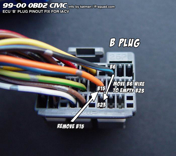 Wiring B Plug on 2000 Civic Si Engine Wire Harness Diagram